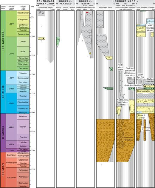 Regional stratigraphic correlation panel showing the generalized Permian–Cretaceous succession preserved in the SE Greenland–northern Rockall Plateau–northern Rockall Basin–Hebrides region. See Figure 5 for the key to colours and symbols. The sequence in the Ammassalik Basin is based partly on seismic interpretation (Gerlings et al., this volume, in review). Correlation based on the compilation of Stoker et al. (2014). Timescale based on Gradstein et al. (2012).