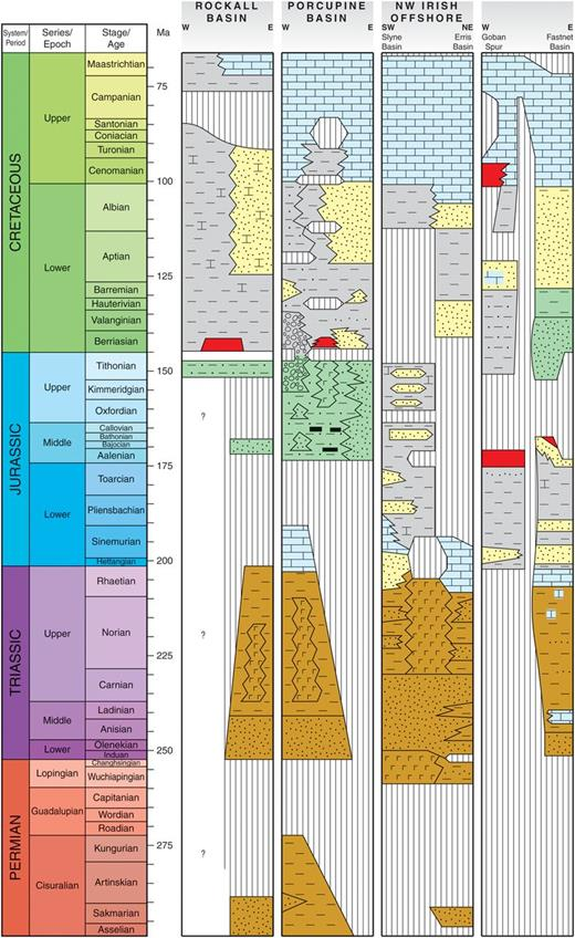 Regional stratigraphic correlation panel showing the generalized Permian–Cretaceous succession preserved in the southern Rockall Basin–Porcupine Basin–NW Irish region. See Figure 5 for the key to colours and symbols. Correlation based on the compilation of Stoker et al. (2014). Timescale based on Gradstein et al. (2012).