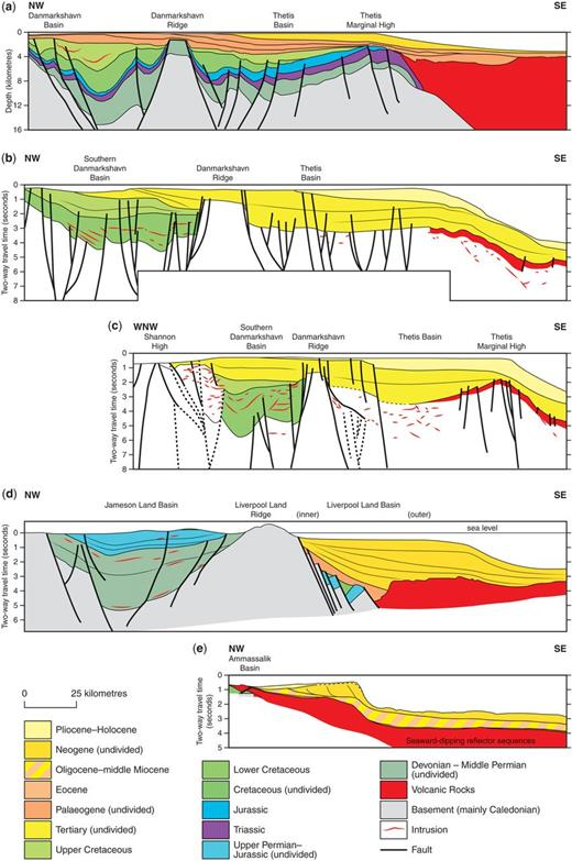 Interpreted geoseismic profiles from the East Greenland margin showing the stratigraphic architecture of the Upper Palaeozoic–Mesozoic succession where proven (e.g. the Jameson Land and Ammassalik basins) and where inferred (e.g. the Koldewey Platform and Danmarkshavn, Thetis and Liverpool Land basins). Profile (a) based on Dinkelman et al. (2010); profiles (b) and (c) based on Tsikalas et al. 2005; profile (d) based on Larsen (1990) and Hamann et al. (2005); and profile (e) based on Larsen et al. (1999). The locations of profiles are given in Figure 1.