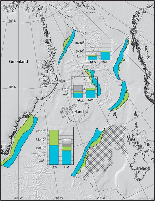 Breakup-related volcanism around the North Atlantic. Blue polygons are oceanic crust from the COB (c. 56 Ma, dashed line) to magnetic Chron 23r (c. 52 Ma); green polygons are mapped SDR sequences located over continental crust. Hashed areas are landward and inner flows along the Rockall–Hatton margins south of the Wyville Thompson Ridge. Histograms show the calculated volumes of igneous accretion. The additional grey component for Jan Mayen is the estimated volume of onshore flood basalts from East Greenland. See text for details. NEG, NE Greenland margin; V-L, Vøring-Lofoten margin; JM, Jan Mayen microcontinent; MM, Møre margin; SEG, SE Greenland margin; HM, Hatton margin.