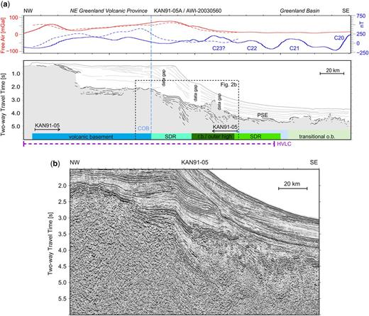 (a) Interpretation of combined profiles KAN91-05A and AWI-20030560, illustrating the various volcanic seismic facies types. Helicopter starts and landings caused data gaps along line AWI-20030560 during the acquisition. The grey-shaded area marks the acoustic basement below the Cenozoic sedimentary cover. The continent–ocean boundary (COB) is as defined in Funck et al. (2014). The extent of the high-velocity lower crust (HVLC) (layer 3B in the oceanic part) as modelled by Voss & Jokat (2007) is indicated at the bottom. Gravity (Haase & Ebbing 2014) and magnetic (Nasuti & Olesen 2014) data are plotted on top. (b) Reflection profile KAN91-05A showing the interpreted seawards-dipping reflection (SDR) sequences in detail. o.b., oceanic basement; PSE, pseudo-escarpments; r.b., rubbly basement.