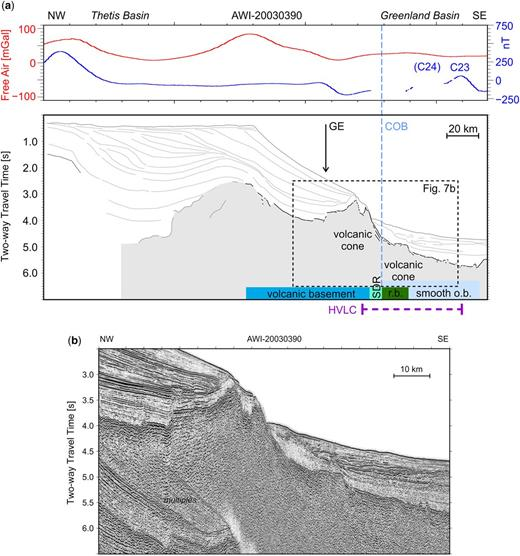 (a) Interpretation of profile AWI-20030390. The continent–ocean boundary (COB) is as in Funck et al. (2014). The extent of the high-velocity lower crust (HVLC) (layer 3B in the oceanic part) as modelled by Voss et al. (2009) is indicated at the bottom. Gravity (Haase & Ebbing 2014) and magnetic (Nasuti & Olesen 2014) data are plotted on top. (b) Seismic section of profile AWI-20030390 showing details of the COB. GE, Greenland Escarpment; o.b., oceanic basement; r.b., rubbly basement; SDR, seawards-dipping reflection.