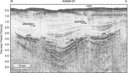 Profile KAN94-07 showing sill intrusions and a volcanic–hydrothermal diatreme–vent system in the southern Danmarkshavn Basin.
