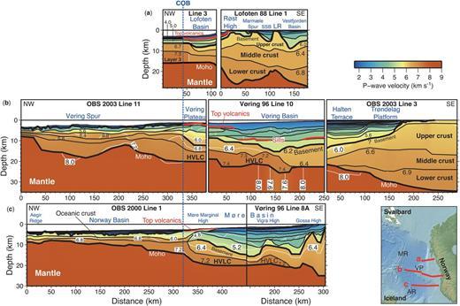 P-wave velocity models at the mid-Norwegian margins: (a) the Lofoten margin with lines 1 (after Mjelde et al. 1993) and 3 (after Mjelde et al. 1992) of the Lofoten 88 survey; (b) the Vøring margin with lines 3 (after Breivik et al. 2011) and 11 (after Breivik et al. 2008) of the OBS 2003 survey and Vøring 96 line 10 (after Raum et al. 2002); and (c) the Møre margin with line 1 of the OBS 2000 survey (after Breivik et al. 2006) and Vøring 96 line 8A (after Raum 2000). Abbreviations: AR, Aegir Ridge; COB, continent–ocean boundary; HVLC, high-velocity lower crust; LR, Lofoten Ridge; MR, Mohns Ridge; SSB, Skomvær Sub-basin; VP, Vøring Plateau.