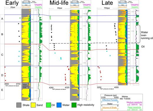 Subsurface characterization of paralic reservoirs sedimentology of three wells from the pereriv formation in the acg field azerbaijan illustrate how the ccuart Images