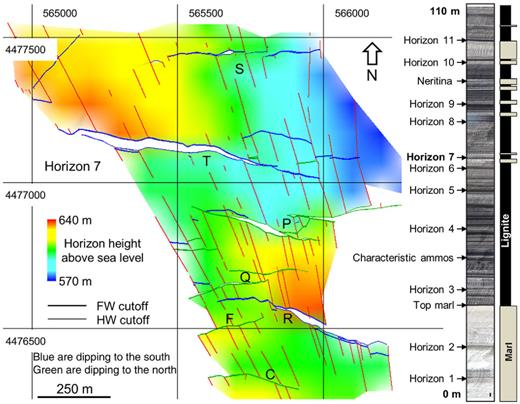 Map view of one of 14 interpreted horizons, including the footwall (FW) and hanging-wall (HW) cutoffs of each interpreted fault. Faults with blue polygons are dipping to the south and those with green polygons to the north. The letters (C, F, R, Q, P, T and S) are the names of the interpreted fault zones. The colours show the height above sea level. The red lines show the locations of the outcrop photographs used to map this horizon. On the right is the exposed stratigraphic sequence accompanied by a simplified lithological column, indicating the locations of the interpreted horizons. The layers of Neritina (Theodoxus macedonicus) and Characteristic Ammos (volcanic ash) are basin-wide.