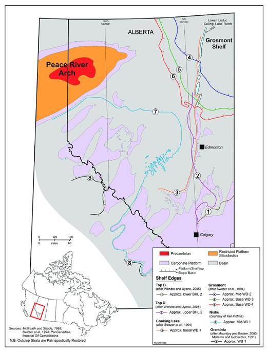 —Map showing the location of successive carbonate shelf edges of the (Givetian–) Frasnian second-order supersequence, Alberta Basin. Numbers record the progression of shelf edges, from the oldest (1) to the youngest (8), and represent transgression followed by regression, or basin opening and filling. The supersequence MFS was formed soon after shelf edge 4 (approximately mid-WD2), when the basin was at its maximum expansion. Shelf edge 5 (approximately base WD3), is part of the early supersequence HST.