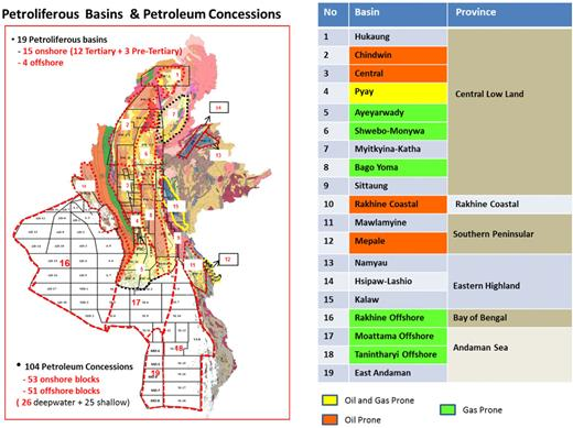 Map showing petroliferous basins and petroleum and gas tenders for Production Sharing Contract (PSC) agreements in Mynmar (map courtesy of Lynn Myint 2016).