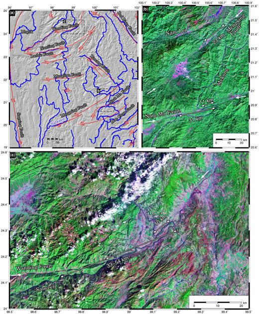 (a) Active fault map and hill-shaded DEM of Indo-China, highlighting the series of left-lateral strike-slip faults between the major right-lateral Saigon and Red River faults. Inset boxes indicate location of river offsets. Faults are from Taylor & Yin (2009). (b) Landsat false colour mosaic (RGB 752) of the Nam Ma and Mengxing Faults. The Nam Ma Fault has a current 11 km left-lateral displacement in the river, consistent with recent earthquake focal mechanisms, but overall has c. 31 km of offset in a dextral sense (Lacassin et al. 1998). (c) Landsat false colour mosaic (RGB 752) of the Wanding Fault with a current 10 km left-lateral offset of the Salween River, but overall a right-lateral offset of 33–54 km (Lacassin et al. 1998).