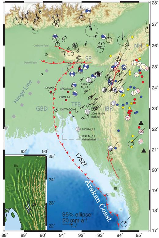 Earthquakes and GPS data west of Myanmar. GPS velocities relative to stable India taken from Maurin et al. (2010), Gahalaut et al. (2013) and Vernant et al. (2014) and converted to a consistent reference from Vernant et al. (2014). Coloured dots indicate earthquake locations from Stork et al. (2008). Black circles indicate depths <20 km, blue dots depths of 20–60 km, yellow dots depths of 60–100 km and red dots >100 km. Earthquake focal mechanisms are shown in bold colours when obtained through body-waveform modelling (Chen & Molnar 1990; Mitra et al. 2005) and faint colours when taken from the GCMT catalogue with depths constrained by Stork et al. (2008) or depth-phase modelling by Copley & McKenzie (2007). The dark-grey low-angle thrust was found to lie at 5 km by both Copley & McKenzie (2007) and Stork et al. (2008). Light-grey earthquakes were selected from the GCMT catalogue because their mechanisms match the shortening direction of the anticlines. No conclusive depth identifications have been made for these events. Im, Imphal; CMF, Churachandpur-Mao Fault; TCF, Thahtay Chaung Fault; CI, Cheduba; RI, Ramree Islands; SP, Shillong Plateau; IBR, Indo-Burman Ranges; NH, Naga Hills; TFB, Tripura Fold Belt; GBD, Ganges–Brahmaputra Delta. The inset panel is an enlargement of the area within the dashed grey box, and shows the topography of the TFB after high-pass filtering with a 40 km threshold to pick out the anticlines. RA, Rashidpur Anticline; SE, Srimangal Earthquake.