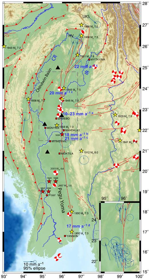 Seismotectonic map of Myanmar (Burma). Faults are from Taylor & Yin (2009) with minor additions and adjustments. GPS vectors show velocities relative to a fixed Eurasia from Maurin et al. (2010). Slip rate estimates on the Sagaing Fault are given in blue and are from a, Bertrand et al. (1998); b, Vigny et al. (2003); c, Maurin et al. (2010); and d, Wang et al. (2011). Major earthquakes (Ms ≥7) are shown by yellow stars for the period 1900–76 from International Seismological Centre (2011) and by red stars for the period 1836–1900 from Le Dain et al. (1984). The location and magnitude of the Mb 7.5 1946 earthquake is taken from Hurukawa & Maung Maung (2011). Earthquake focal mechanisms are taken from the GCMT catalogue (Ekström et al. 2005) and show Mw ≥5.5 earthquakes, listed as being shallower than 30 km in the period 1976–2014. IR, Irrawaddy River; CR, Chindwin River; HV, Hukawng Valley; UKS, Upper Kachin State; SF, Sagaing Fault; KF, Koma Fault. The inset panel is an enlargement of the area within the dashed grey box. It shows the dense GPS network in this area.