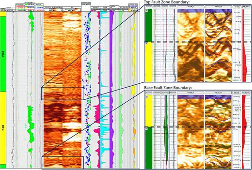 Log data from 205/21a-6 across an interval of Fractured Basement and an interval of Fault Zone. Data presented (from left to right) are as follows: (1) Facies (Fault Zone (FZ)/Fractured Basement (FB)); (2) ROP; (3) gamma ray (red) and calliper (shaded); (4) LWD neutron-density (shaded) and PEF; (5) LWD resistivity; (6) LWD resistivity image; (7) LWD density image; (8) fracture interpretation; (9) Bateman–Konen porosity (Bateman & Konen 1977); (10) C1/ROP; (11) GC tracer (high-resolution gas chromatography) total gas; (12) Flair (high-resolution gas chromatography) total gas; and (13) aromatic/alkane ratio. Insets are close-ups of image logs across the top and base of the Fault Zone.