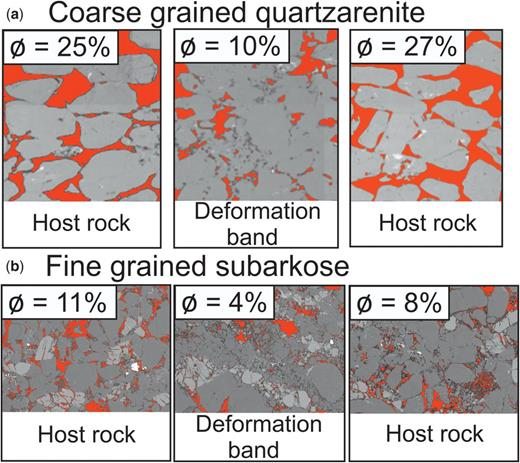 Porosity calculations using ImageJ analysis software for both the deformation band core and host rock: (a) coarse-grained quartzarenite; (b) fine-grained subarkosic sandstone.